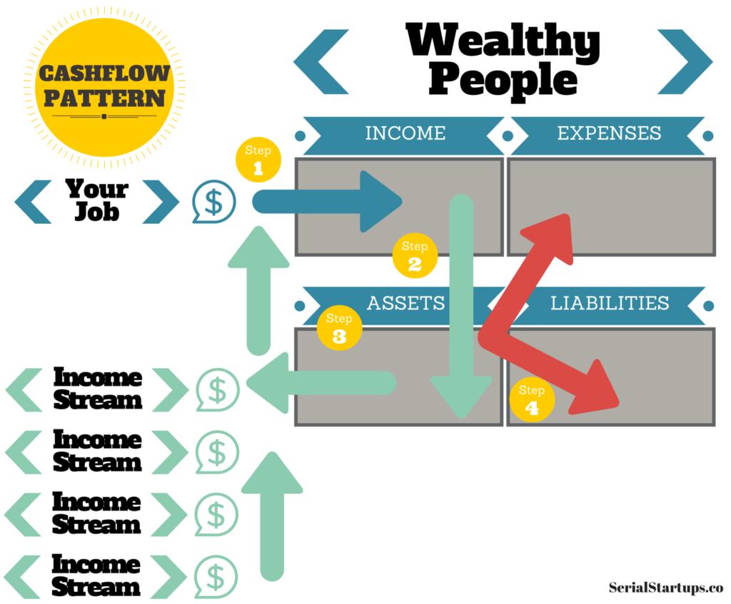 tambah-pendapatan-dan-pelbagaikan-sumber-pendapatan